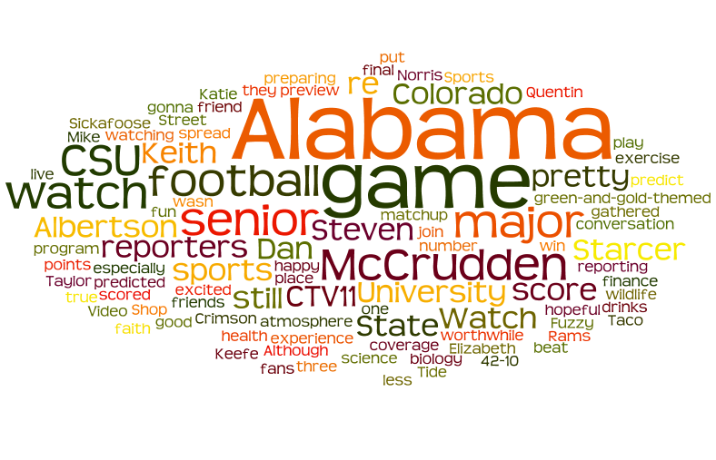 What your'e saying about the CSU vs. Alabama game
