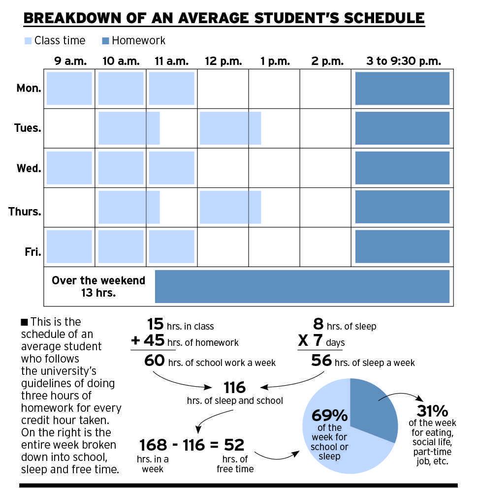 'Long homework hours' for UK families