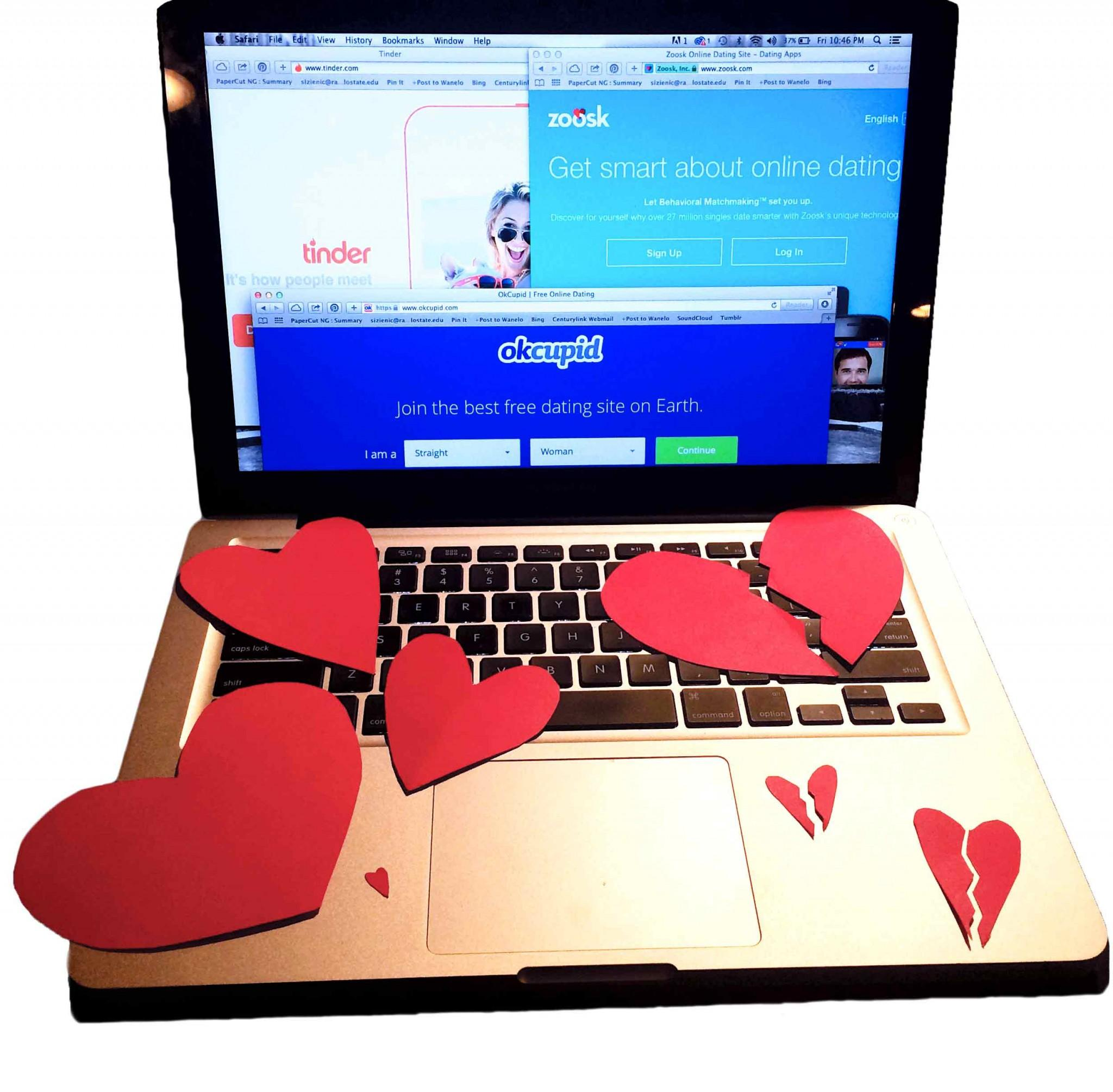 psychology today pros and cons of online dating Online dating - pros and cons diploma in clinical and community psychology, ma today, most online dating websites and apps have filters through which you.